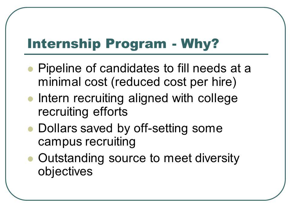 Internship Program- Why.