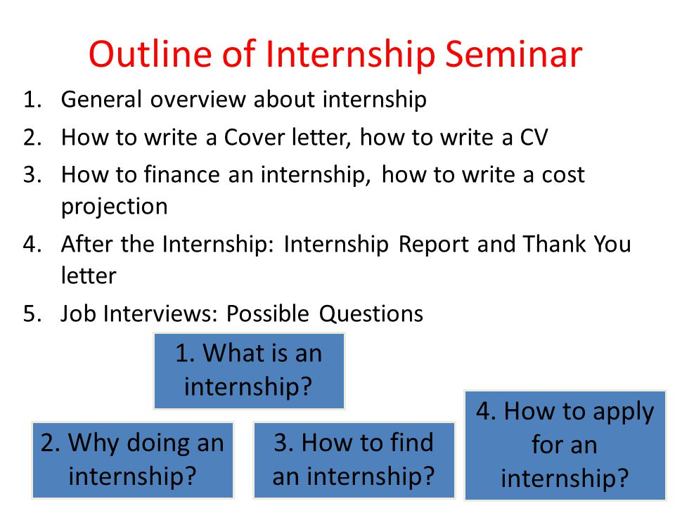 Outline of Internship Seminar 1.General overview about internship 2.How to write a Cover letter, how to write a CV 3.How to finance an internship, how to write a cost projection 4.After the Internship: Internship Report and Thank You letter 5.Job Interviews: Possible Questions 1.