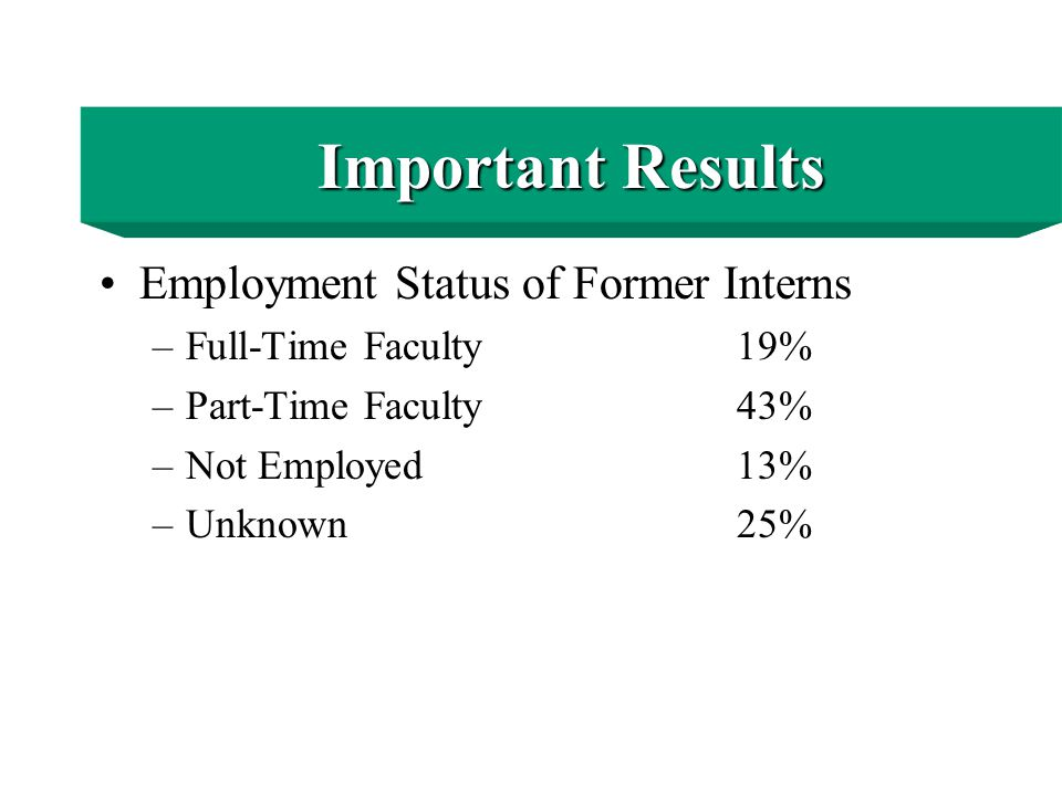 Important Results Intern Demographics (1994-2008) African-American21% Asian12% Latino/a27% White38% Other (NA, ME) 2% Important Results