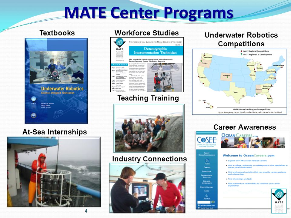 At-Sea Internships Textbooks MATE Center Programs Career Awareness Teaching Training Industry Connections 4 Underwater Robotics Competitions Workforce