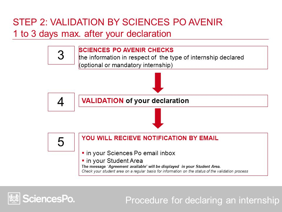 STEP 2: VALIDATION BY SCIENCES PO AVENIR 1 to 3 days max. after your declaration SCIENCES PO AVENIR CHECKS the information in respect of the type of i