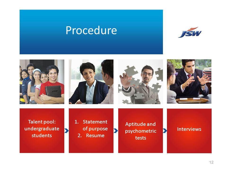 Talent pool: undergraduate students 1.Statement of purpose 2.Resume Aptitude and psychometric tests Interviews Procedure 12