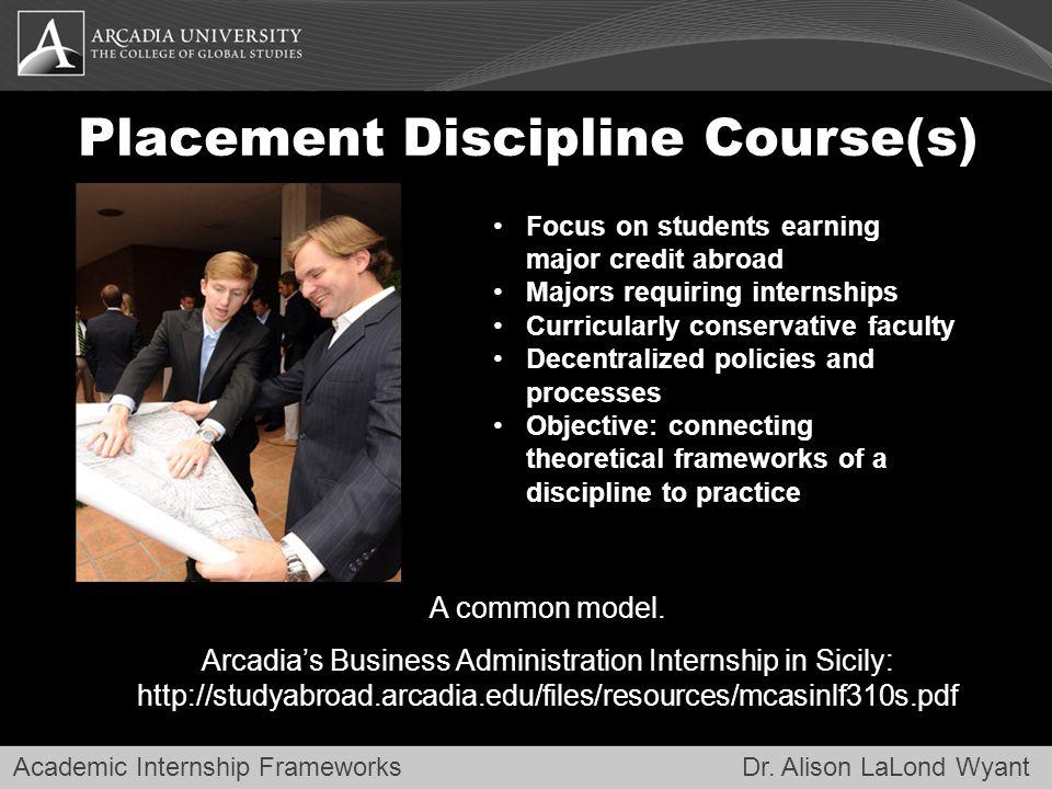 Academic Internship Frameworks Dr.