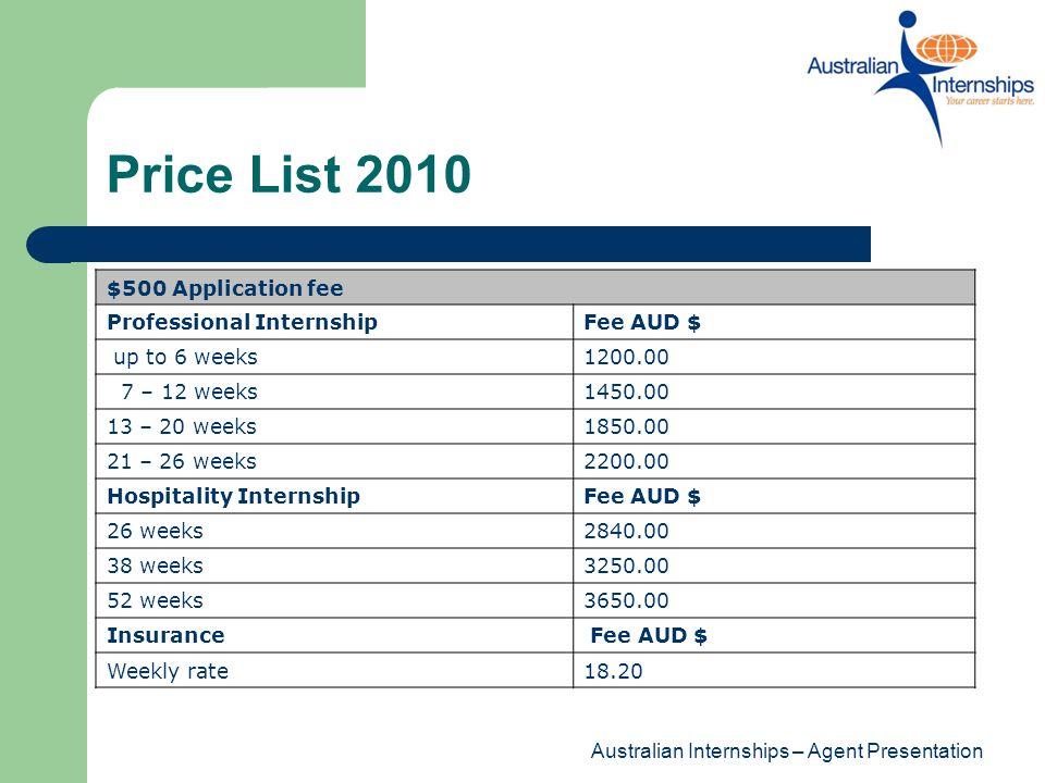 Australian Internships – Agent Presentation Price List 2010 $500 Application fee Professional InternshipFee AUD $ up to 6 weeks1200.00 7 – 12 weeks145