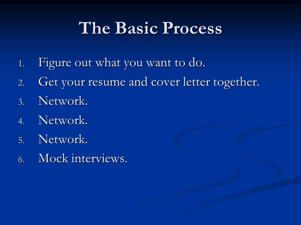 The Basic Process 1.Figure out what you want to do.
