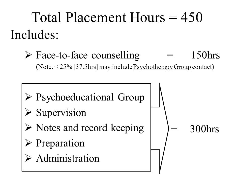 Total Placement Hours = 450  Face-to-face counselling = 150hrs (Note: ≤ 25% [37.5hrs] may include Psychotherapy Group contact) Includes:  Psychoeducational Group  Supervision  Notes and record keeping  Preparation  Administration = 300hrs