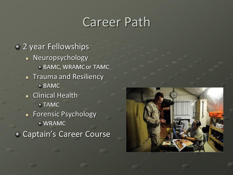 Career Path 2 year Fellowships Neuropsychology Neuropsychology BAMC, WRAMC or TAMC Trauma and Resiliency Trauma and ResiliencyBAMC Clinical Health Clinical HealthTAMC Forensic Psychology Forensic PsychologyWRAMC Captain's Career Course