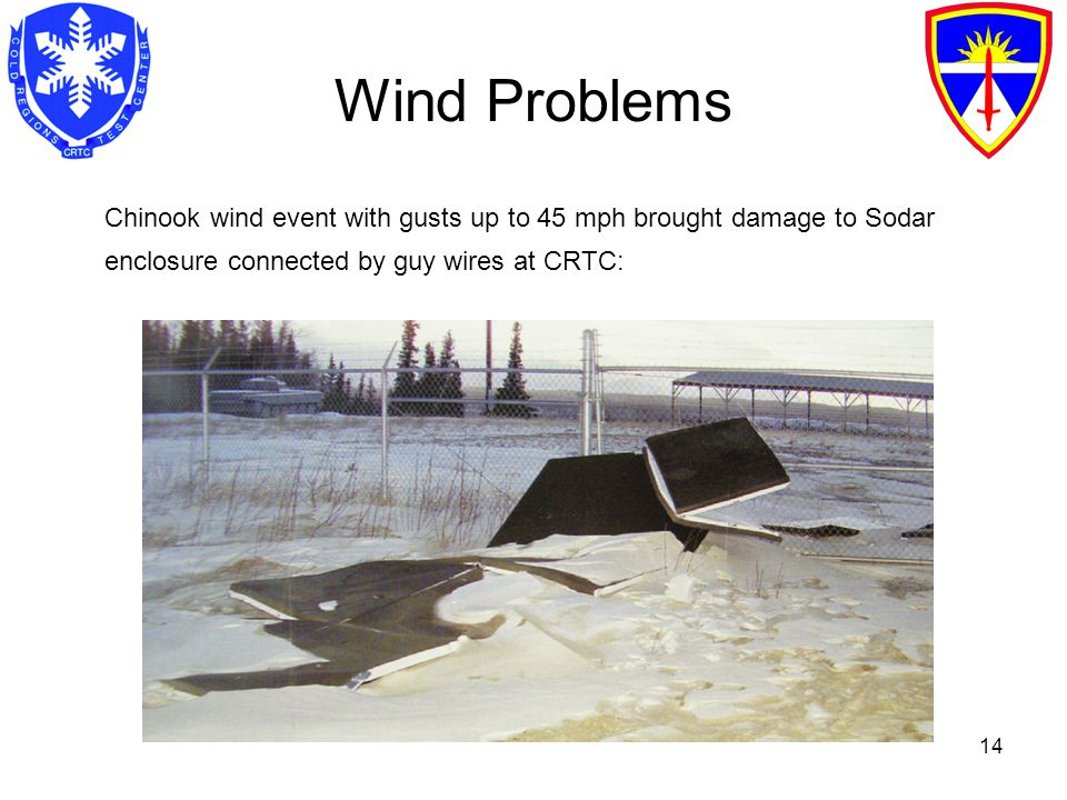 14 Wind Problems Chinook wind event with gusts up to 45 mph brought damage to Sodar enclosure connected by guy wires at CRTC: