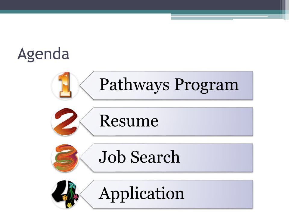 Agenda Pathways Program Resume Job Search Application