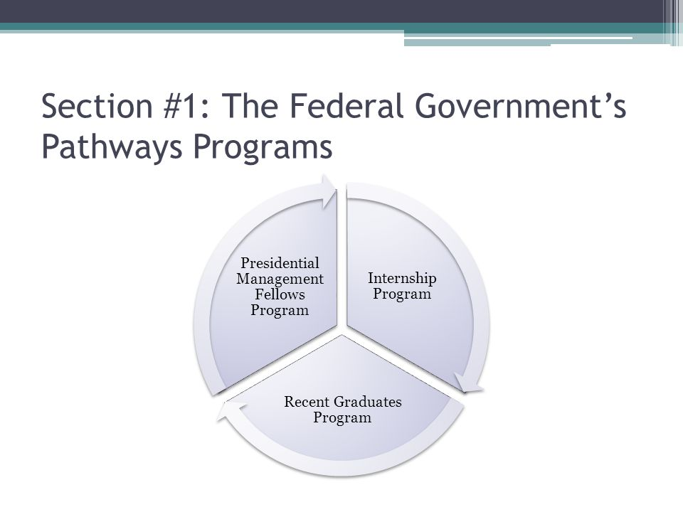 Section #1: The Federal Government's Pathways Programs Internship Program Recent Graduates Program Presidential Management Fellows Program