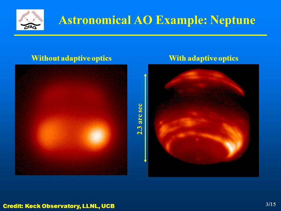4/15 Vision Science AO Example Without adaptive opticsWith adaptive optics Scale: Individual photoreceptors are ~2 microns across.