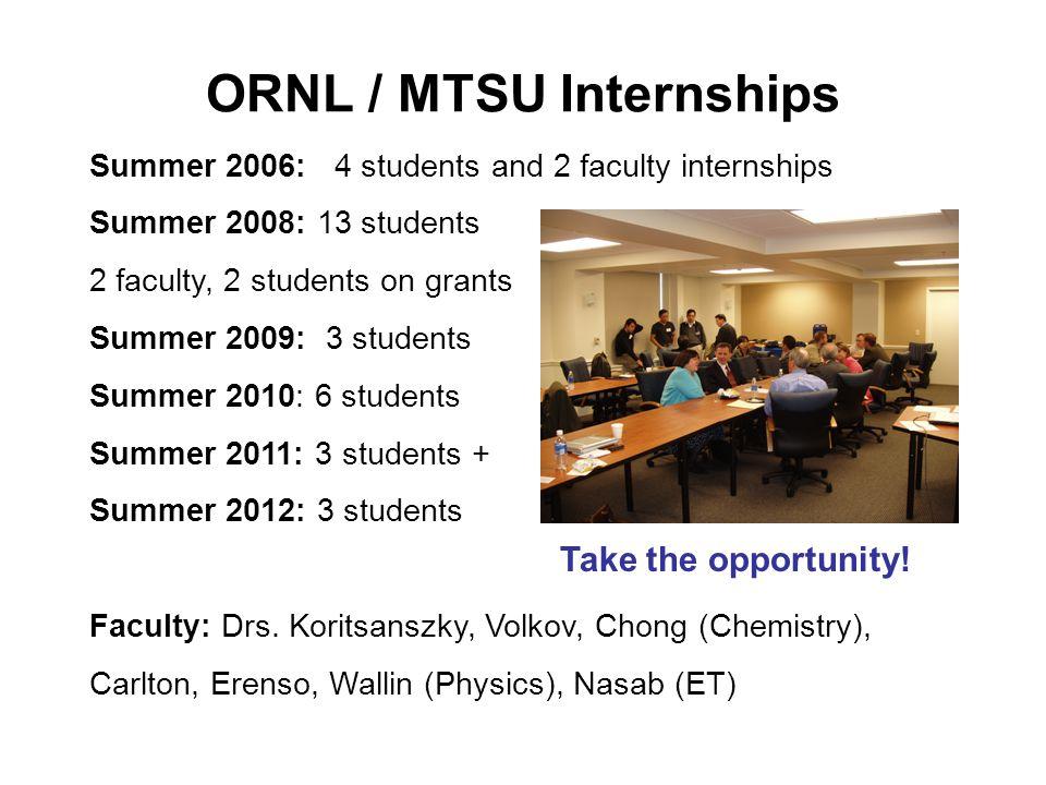 SULI (Science Undergrad.