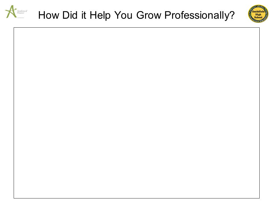 How Did it Help You Grow Professionally
