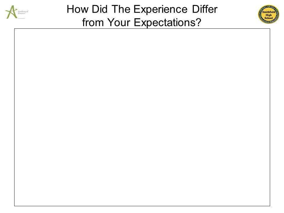 How Did The Experience Differ from Your Expectations