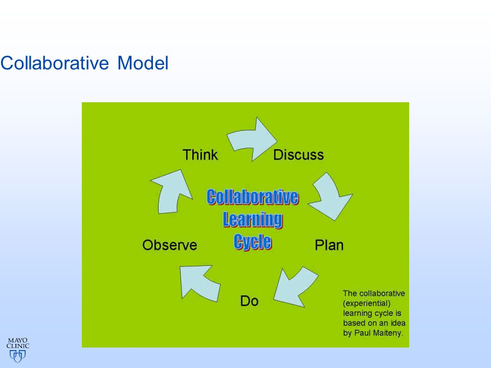 Mayo Collaborative Model One Center Coordinator of Clinical Education/Six Clinical Education Coordinators History of 6:1 (1930's) Present day: 3:1, 4:1 Six collaborative model work units Four PT Out-patient Two acute care Acute neuro rehab Two OT Acute care Acute neuro rehab