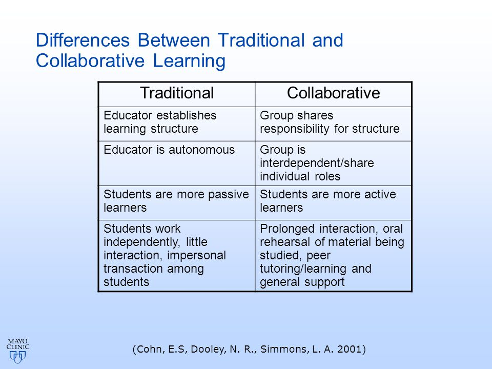 Collaborative Model Similarities/Differences Exceptional student management Caseload expectations Productivity FWEd style/interaction/supervision is patient and student dependent Group dynamics Share examples + and – Professional dialogue AFWC involvement