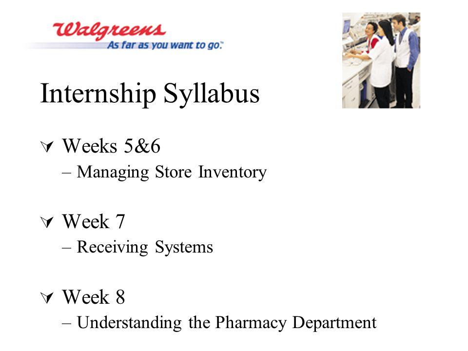 Internship Syllabus  Weeks 5&6 –Managing Store Inventory  Week 7 –Receiving Systems  Week 8 –Understanding the Pharmacy Department
