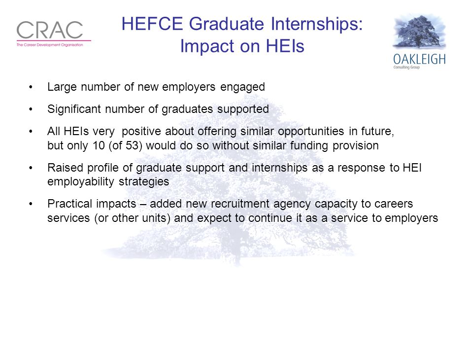 HEFCE Graduate Internships: Impact on HEIs Large number of new employers engaged Significant number of graduates supported All HEIs very positive abou