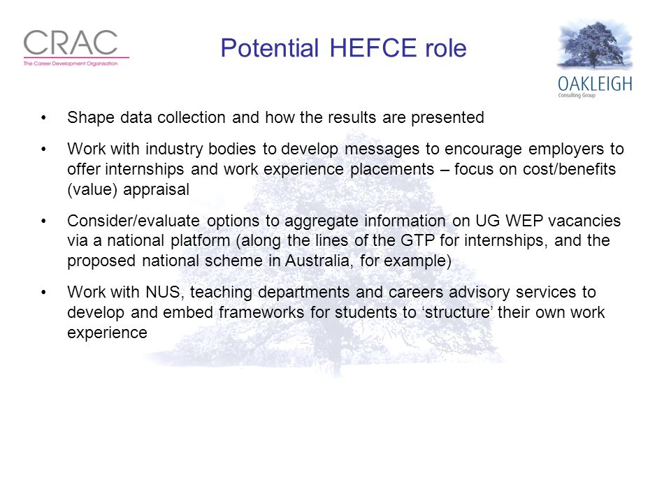 Potential HEFCE role Shape data collection and how the results are presented Work with industry bodies to develop messages to encourage employers to offer internships and work experience placements – focus on cost/benefits (value) appraisal Consider/evaluate options to aggregate information on UG WEP vacancies via a national platform (along the lines of the GTP for internships, and the proposed national scheme in Australia, for example) Work with NUS, teaching departments and careers advisory services to develop and embed frameworks for students to 'structure' their own work experience