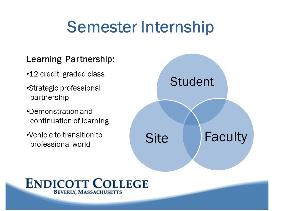 Semester Internship Student FacultySite Learning Partnership: 12 credit, graded class Strategic professional partnership Demonstration and continuation of learning Vehicle to transition to professional world