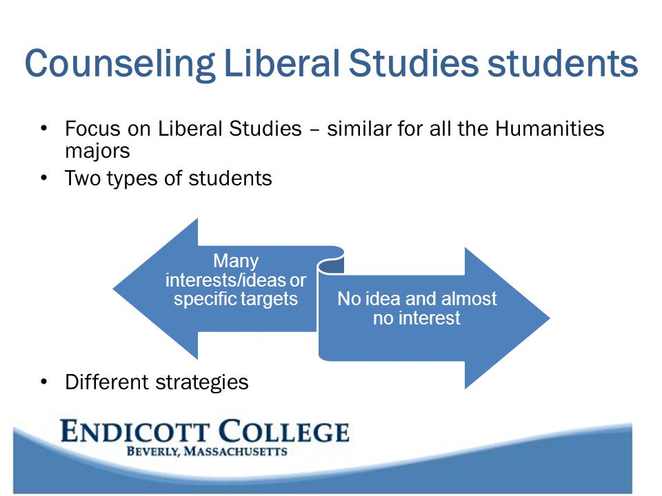 Counseling Liberal Studies students Focus on Liberal Studies – similar for all the Humanities majors Two types of students Different strategies Many interests/ideas or specific targets No idea and almost no interest