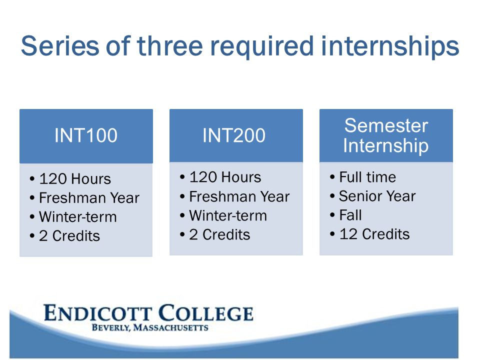 Internship 100 Pre-internship Classes and Assignments Internship Field Experience Post-Internship Reflection Foundation for Internship Sequence: Exploration of the major Start testing career options Begin to develop basic professional competencies