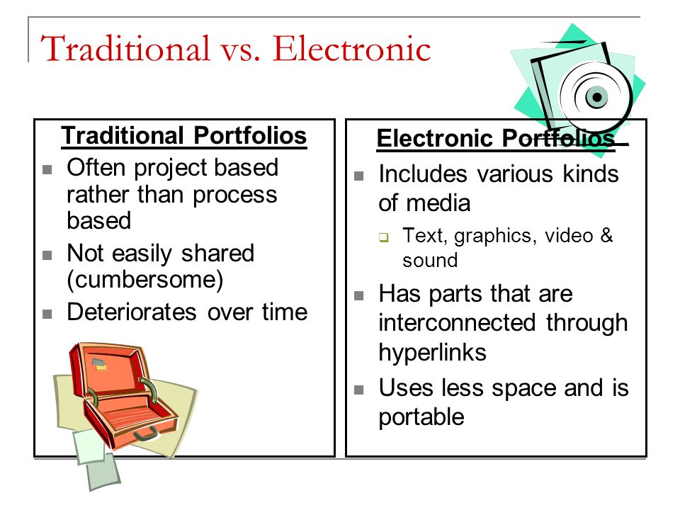 Traditional vs. Electronic Traditional Portfolios Often project based rather than process based Not easily shared (cumbersome) Deteriorates over time