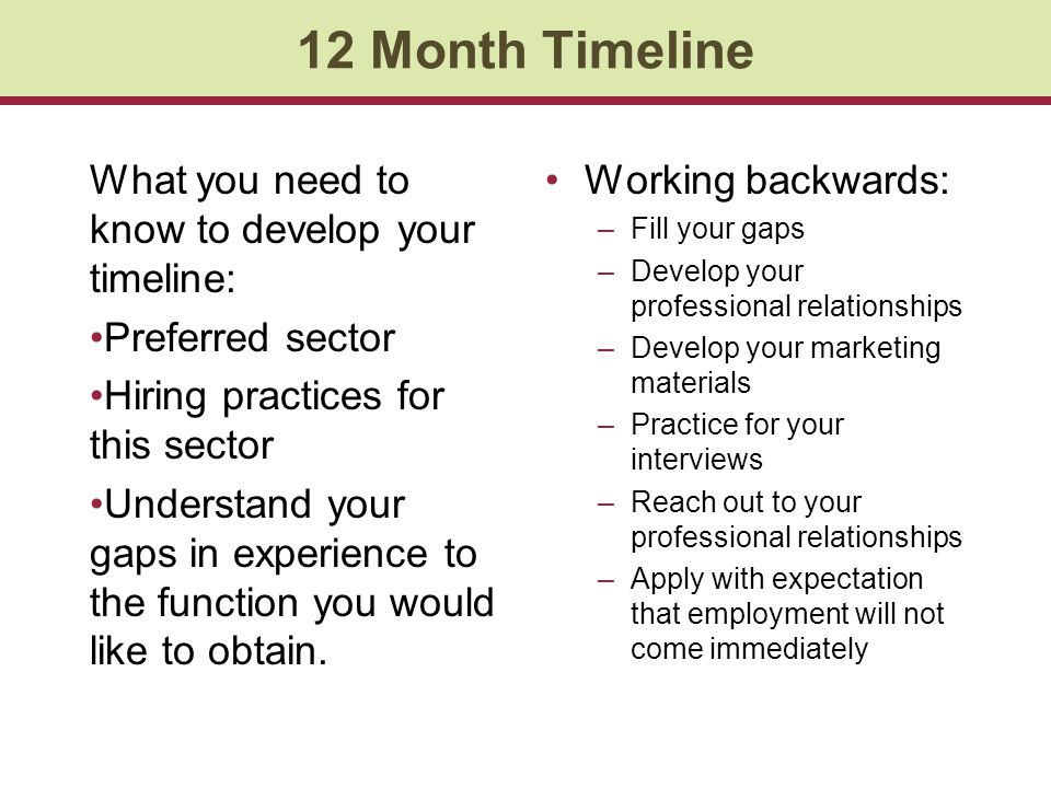 12 Month Timeline What you need to know to develop your timeline: Preferred sector Hiring practices for this sector Understand your gaps in experience to the function you would like to obtain.