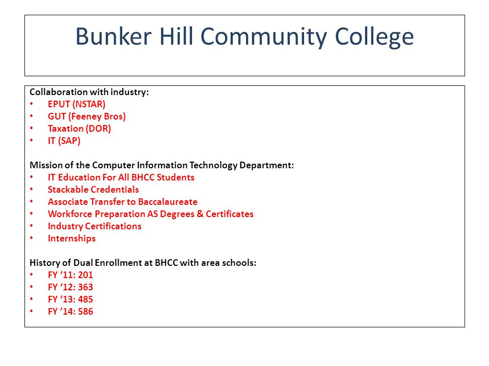 Bunker Hill Community College Collaboration with industry: EPUT (NSTAR) GUT (Feeney Bros) Taxation (DOR) IT (SAP) Mission of the Computer Information Technology Department: IT Education For All BHCC Students Stackable Credentials Associate Transfer to Baccalaureate Workforce Preparation AS Degrees & Certificates Industry Certifications Internships History of Dual Enrollment at BHCC with area schools: FY '11: 201 FY '12: 363 FY '13: 485 FY '14: 586
