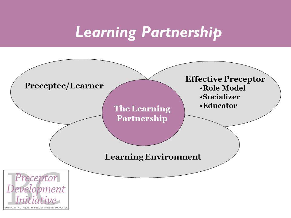 Learning Partnership Preceptee/Learner Effective Preceptor Role Model Socializer Educator Learning Environment The Learning Partnership