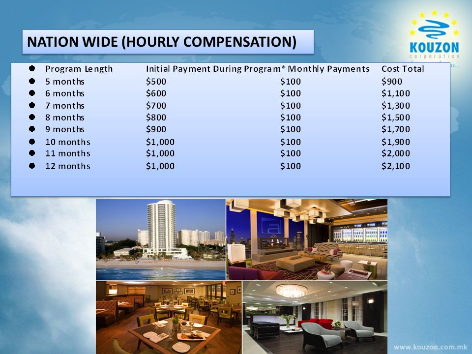 NATION WIDE (HOURLY COMPENSATION)