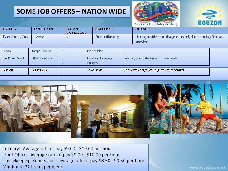 SOME JOB OFFERS – NATION WIDE Culinary: Average rate of pay $9.00 - $10.00 per hour. Front Office: Average rate of pay $9.00 - $10.00 per hour Houseke