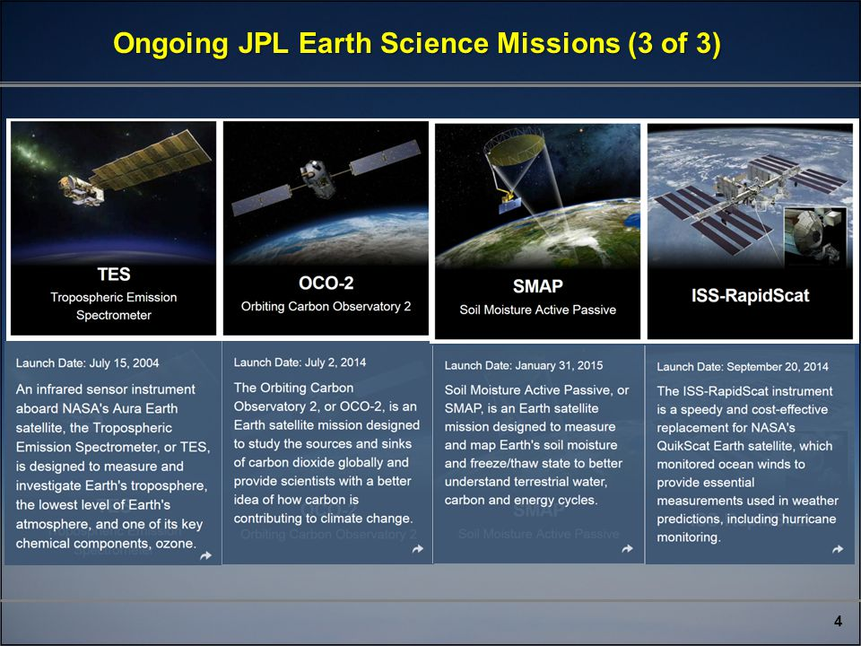 5 JPL Earth Science Missions in Development * (1 of 2) Using advanced radar imaging that will provide an unprecedented, detailed view of Earth, the NASA-ISRO Synthetic Aperture Radar, or NISAR, satellite is designed to observe and take measurements of some of the planet s most complex processes, including ecosystem disturbances, ice- sheet collapse, and natural hazards such as earthquakes, tsunamis, volcanoes and landslides.