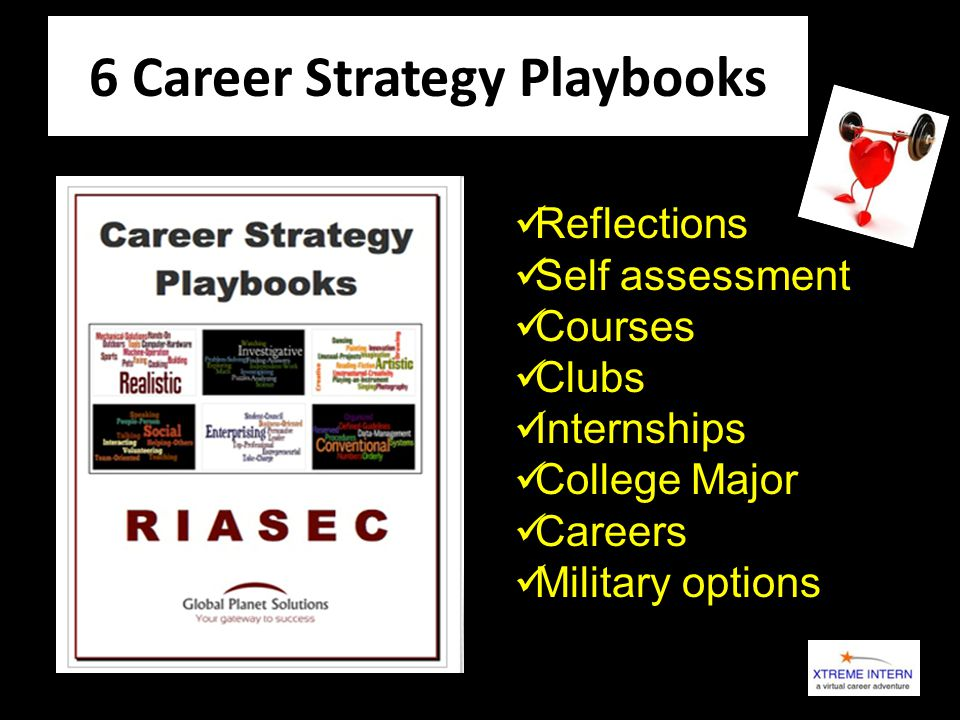 6 Career Strategy Playbooks Reflections Self assessment Courses Clubs Internships College Major Careers Military options