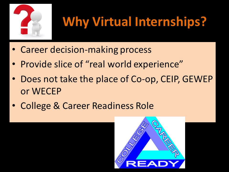 "Why Virtual Internships? Career decision-making process Provide slice of ""real world experience"" Does not take the place of Co-op, CEIP, GEWEP or WECE"