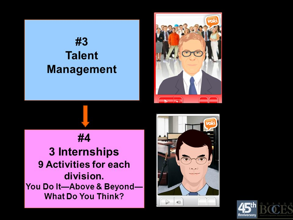 #3 Talent Management #4 3 Internships 9 Activities for each division. You Do It—Above & Beyond— What Do You Think?
