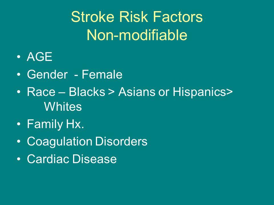 Stroke Risk Factors Non-modifiable AGE Gender - Female Race – Blacks > Asians or Hispanics> Whites Family Hx. Coagulation Disorders Cardiac Disease