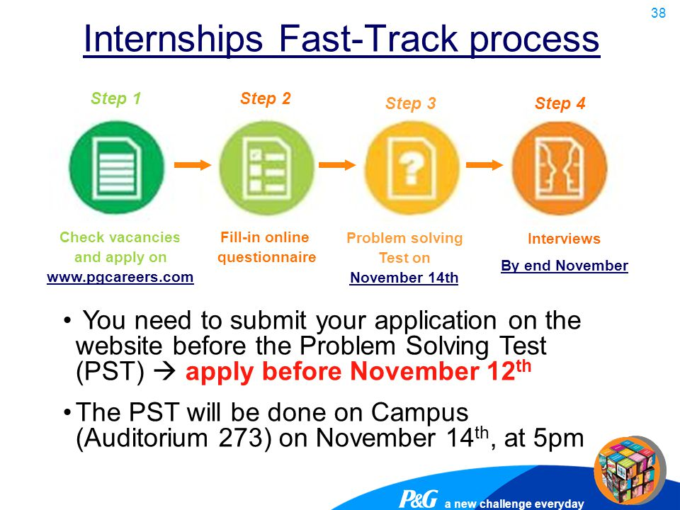 a new challenge everyday 38 Internships Fast-Track process Step 1Step 2 Step 3Step 4 Check vacancies and apply on www.pgcareers.com Fill-in online que