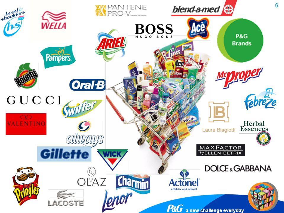The Importance of Western Europe About 25 % of P&G sales Geneva Business Centre (GBC) – Geneva, Switzerland