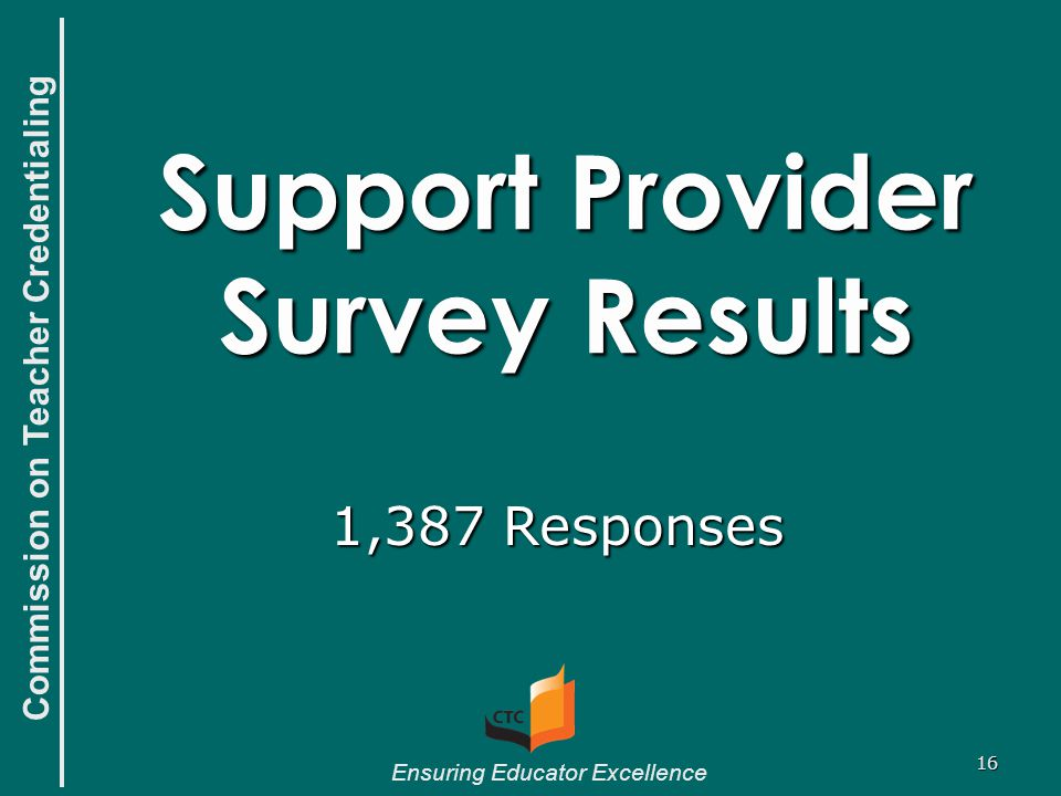 Commission on Teacher Credentialing Ensuring Educator Excellence 16 Support Provider Survey Results 1,387 Responses