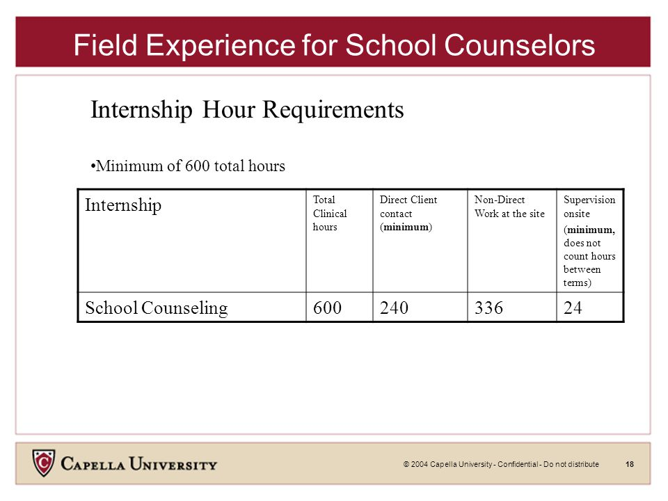 © 2004 Capella University - Confidential - Do not distribute18 Field Experience for School Counselors Internship Total Clinical hours Direct Client contact (minimum) Non-Direct Work at the site Supervision onsite (minimum, does not count hours between terms) School Counseling60024033624 Internship Hour Requirements Minimum of 600 total hours