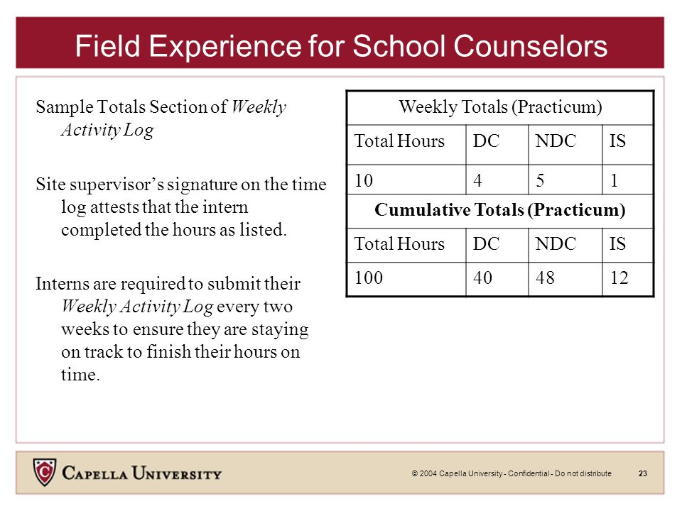 © 2004 Capella University - Confidential - Do not distribute23 Field Experience for School Counselors Sample Totals Section of Weekly Activity Log Site supervisor's signature on the time log attests that the intern completed the hours as listed.