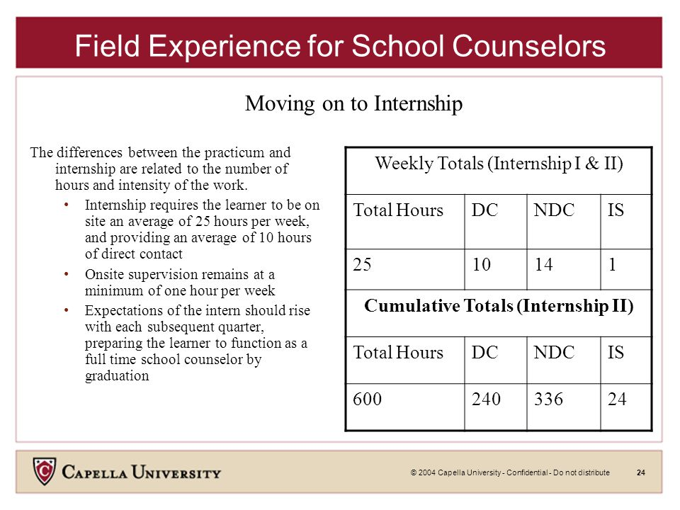 © 2004 Capella University - Confidential - Do not distribute24 Field Experience for School Counselors The differences between the practicum and internship are related to the number of hours and intensity of the work.