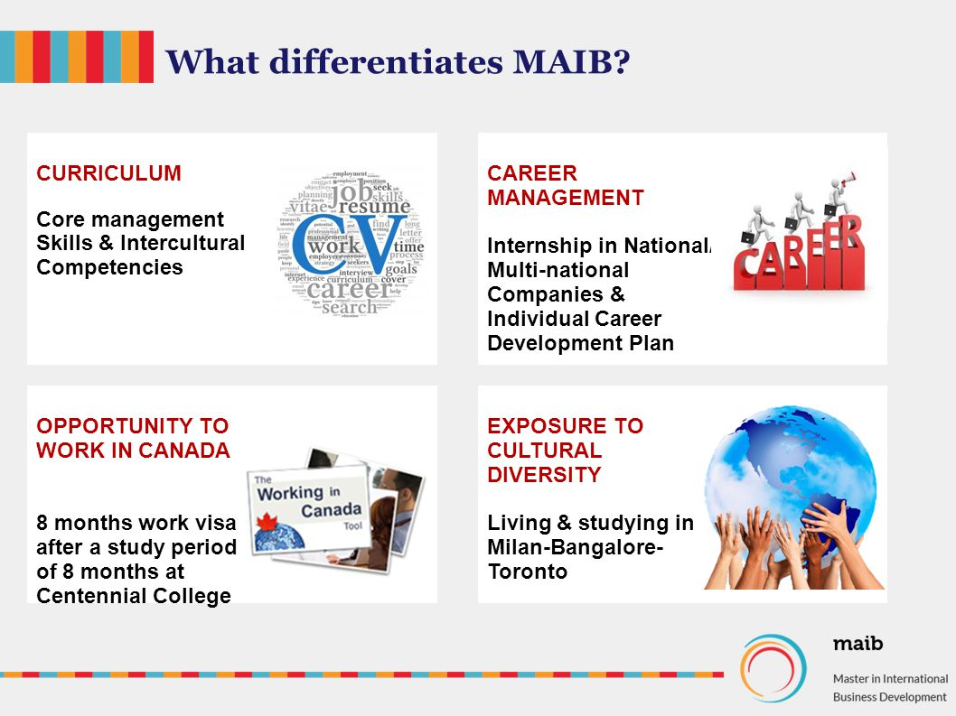 CURRICULUM Core management Skills & Intercultural Competencies CAREER MANAGEMENT Internship in National/ Multi-national Companies & Individual Career Development Plan EXPOSURE TO CULTURAL DIVERSITY Living & studying in Milan-Bangalore- Toronto OPPORTUNITY TO WORK IN CANADA 8 months work visa after a study period of 8 months at Centennial College What differentiates MAIB