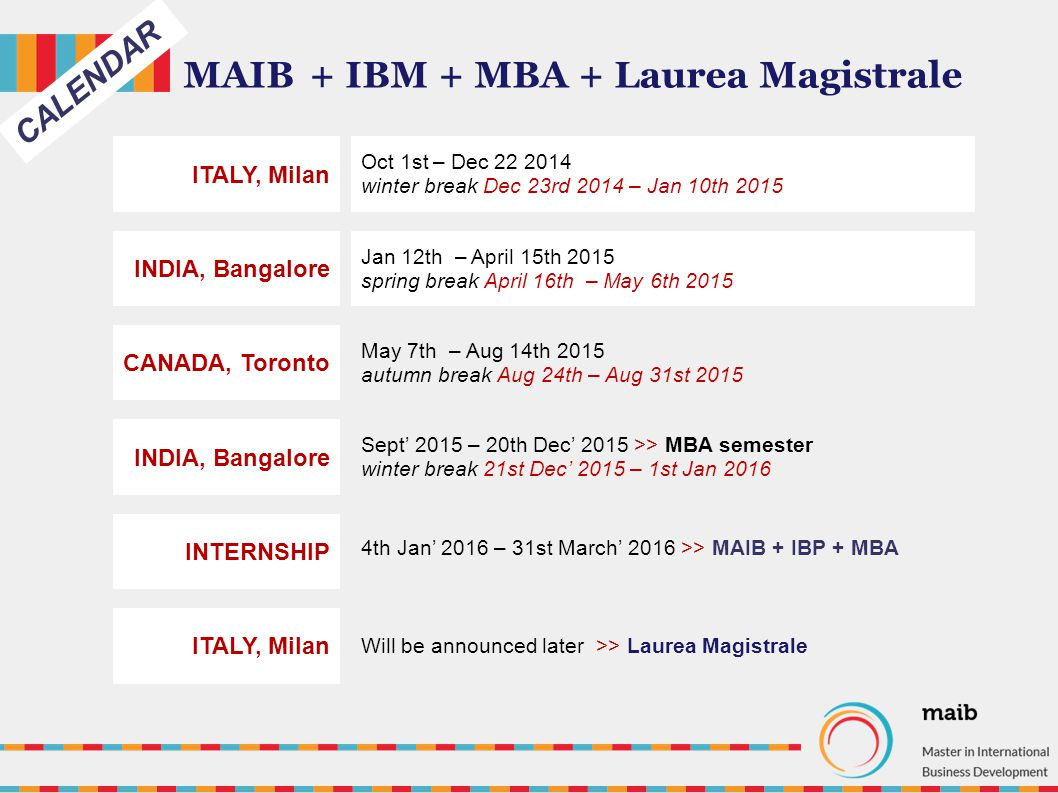 MAIB + IBM + MBA + Laurea Magistrale Oct 1st – Dec 22 2014 winter break Dec 23rd 2014 – Jan 10th 2015 Jan 12th – April 15th 2015 spring break April 16th – May 6th 2015 May 7th – Aug 14th 2015 autumn break Aug 24th – Aug 31st 2015 ITALY, Milan INDIA, Bangalore CANADA, Toronto INDIA, Bangalore INTERNSHIP ITALY, Milan CALENDAR Sept' 2015 – 20th Dec' 2015 >> MBA semester winter break 21st Dec' 2015 – 1st Jan 2016 4th Jan' 2016 – 31st March' 2016 >> MAIB + IBP + MBA Will be announced later >> Laurea Magistrale