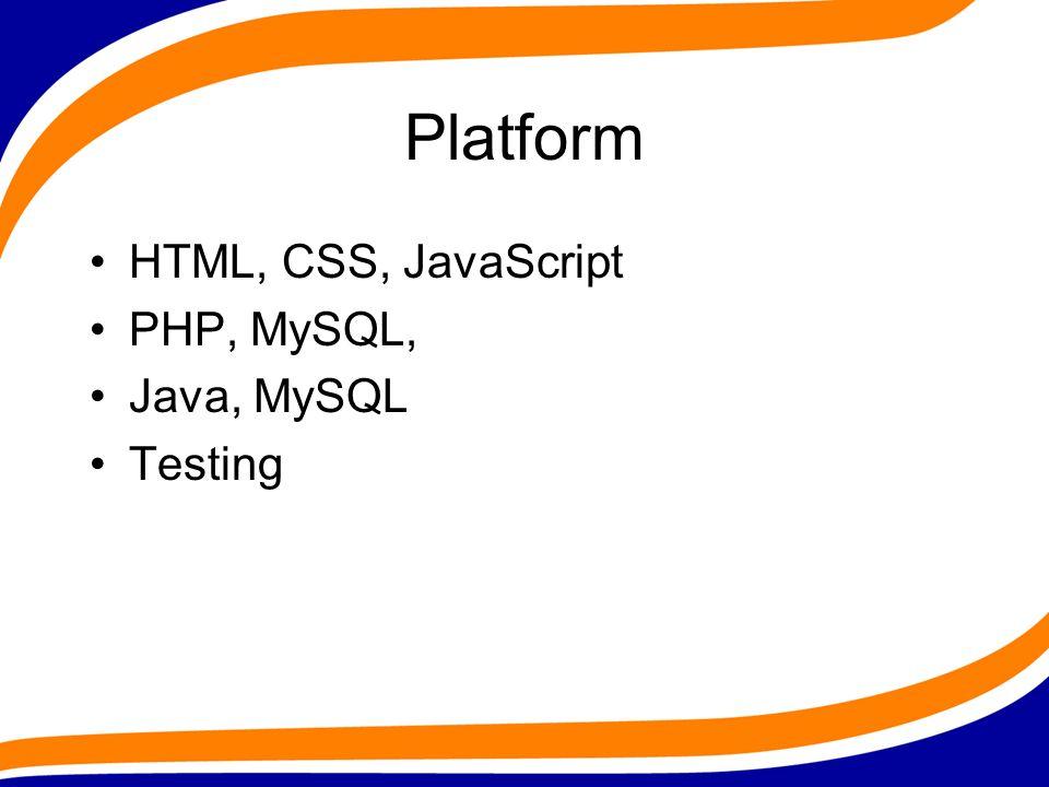Platform HTML, CSS, JavaScript PHP, MySQL, Java, MySQL Testing