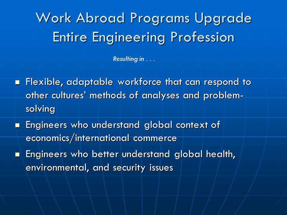 Georgia Institute of Technology Work Abroad Program