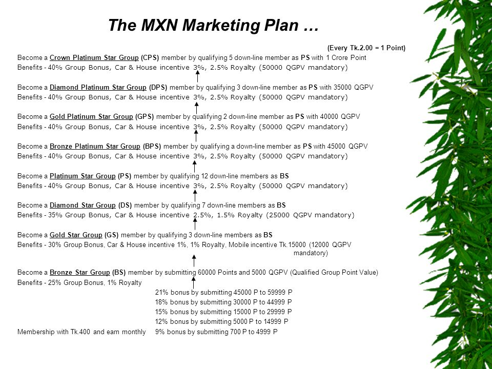 The MXN Marketing Plan … (Every Tk.2.00 = 1 Point) Become a Crown Platinum Star Group (CPS) member by qualifying 5 down-line member as PS with 1 Crore