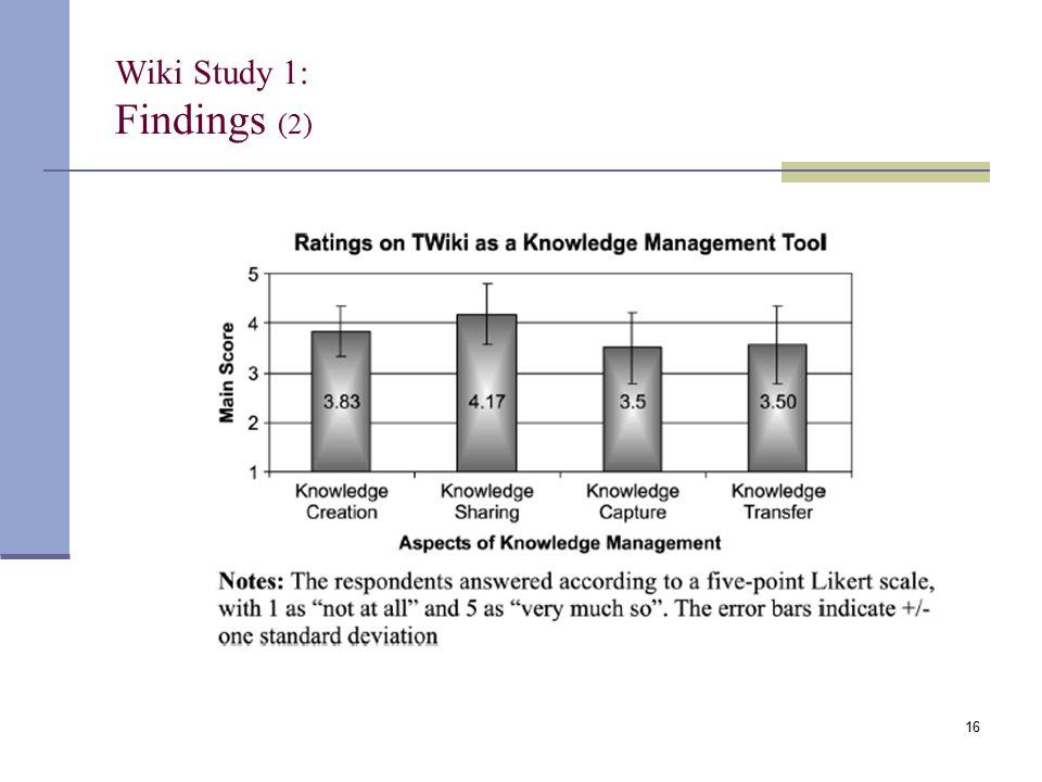 Wiki Study 1: Findings (2) 16