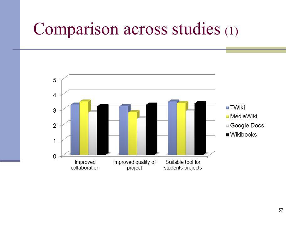 Comparison across studies (1) 57